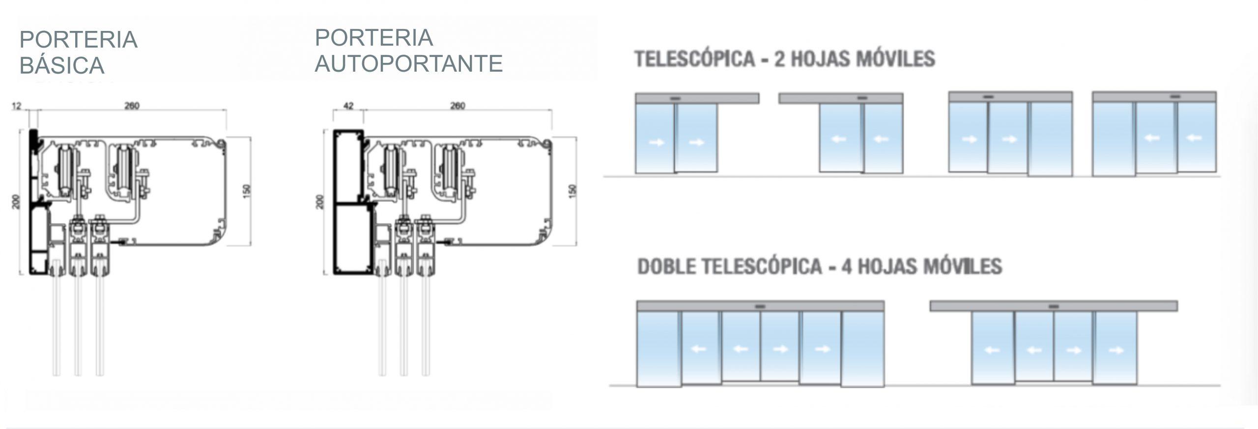 Configuración Urban Telescópica